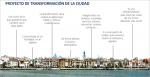 Cambrils: plan de transformación 'smart' para una ciudad media mediterránea