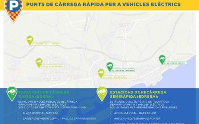Tarragona suma en sostenibilitat amb la instal·lació de sis carregadors elèctrics